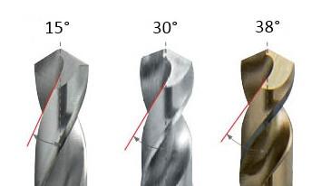 resize,m fill,w 730,h 412# - HSS Twist Drills