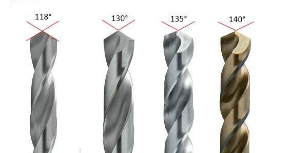resize,m fill,w 864,h 454# - HSS Twist Drills