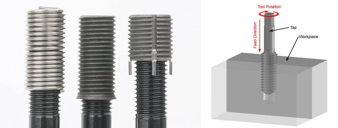 resize,m fill,w 1838,h 696# - 12 Causes of Thread Taps Break Analysis and Troubleshooting