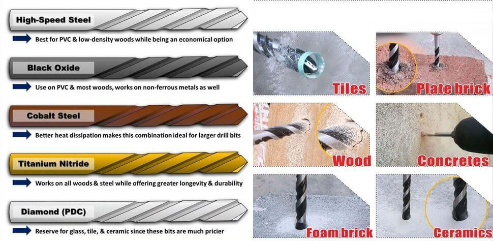 resize,m fill,w 1584,h 774# - How to Choose The Best Drill Bits For Your Drilling Work?